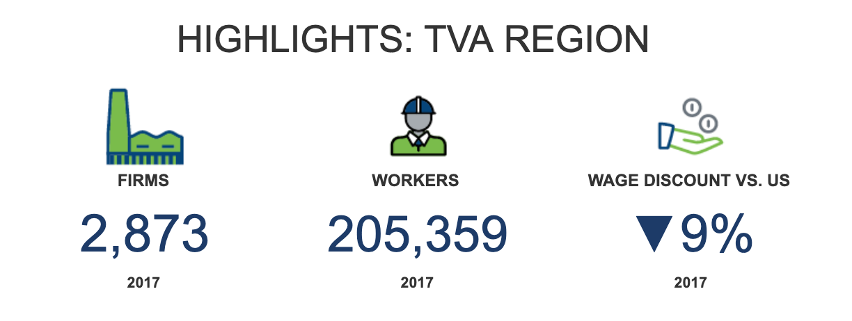 Transportation Manufacturing | Tennessee Valley Authority