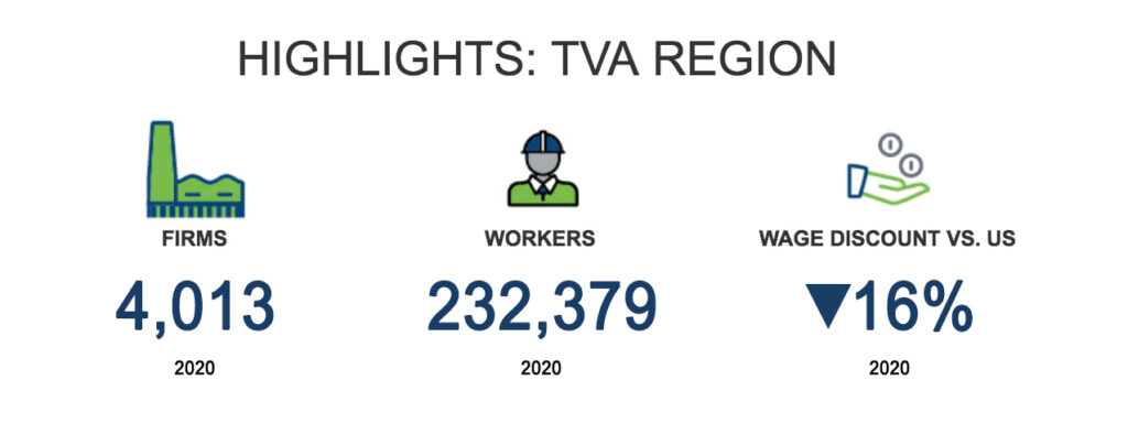 TVA highlights Consumer Products