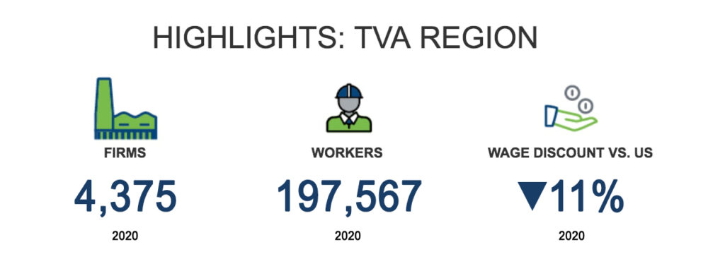 TVA highlights Industrial Products